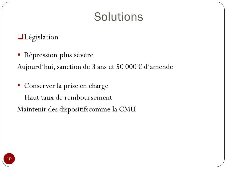 Solutions Législation Répression plus sévère