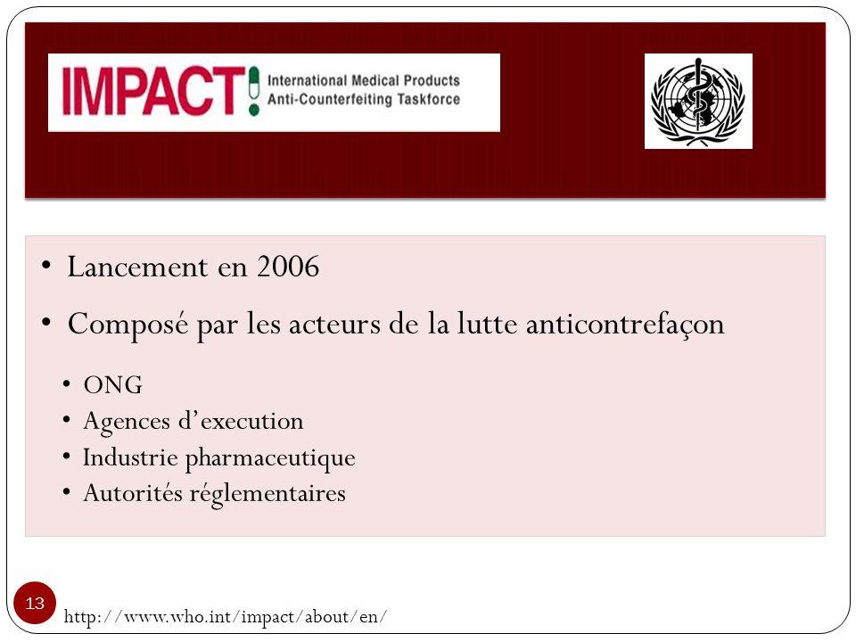 Composé par les acteurs de la lutte anticontrefaçon