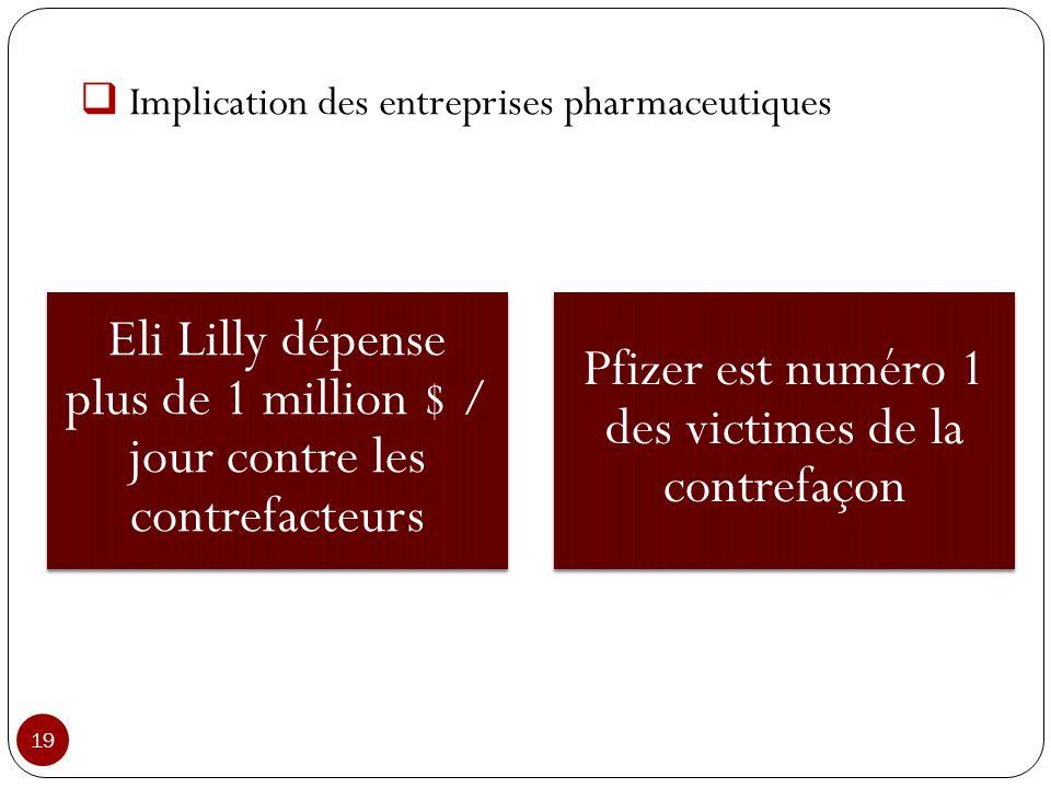 Eli Lilly dépense plus de 1 million $ / jour contre les contrefacteurs