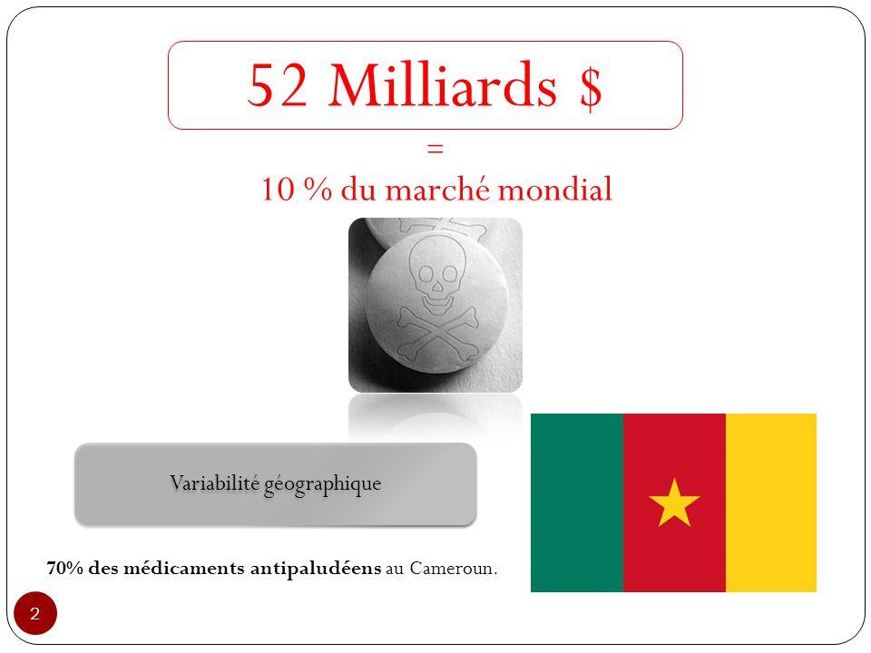 52 Milliards $ 10 % du marché mondial = Variabilité géographique