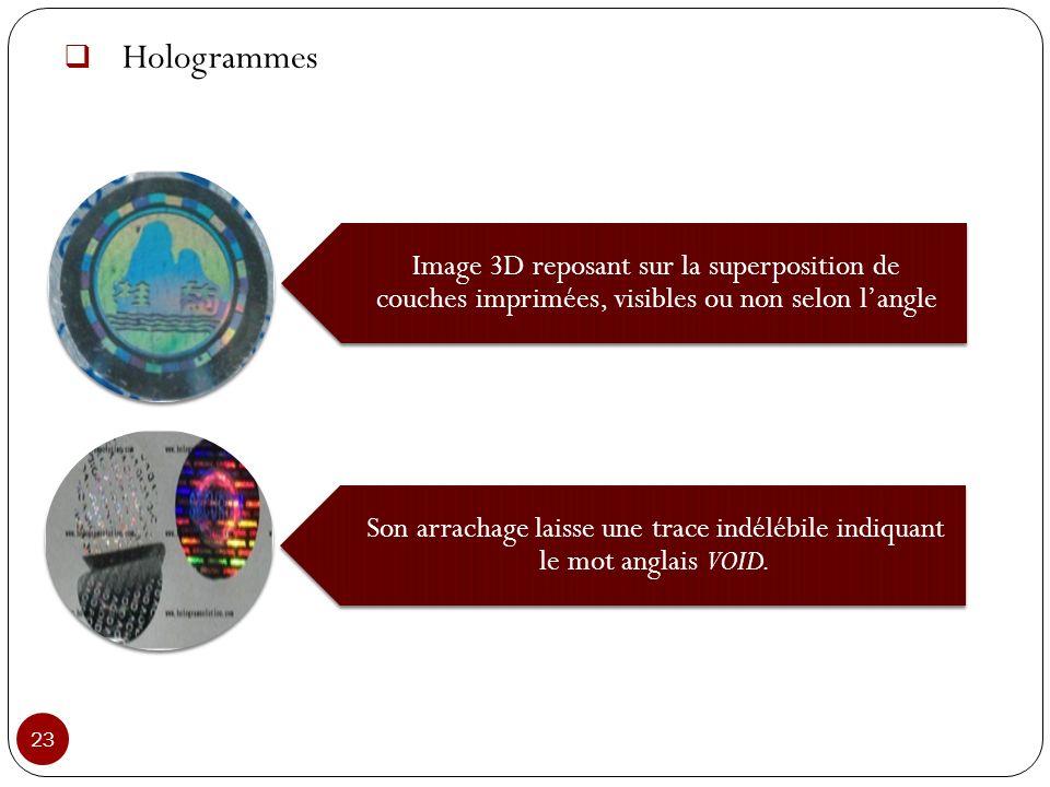 Hologrammes Image 3D reposant sur la superposition de couches imprimées, visibles ou non selon l'angle.