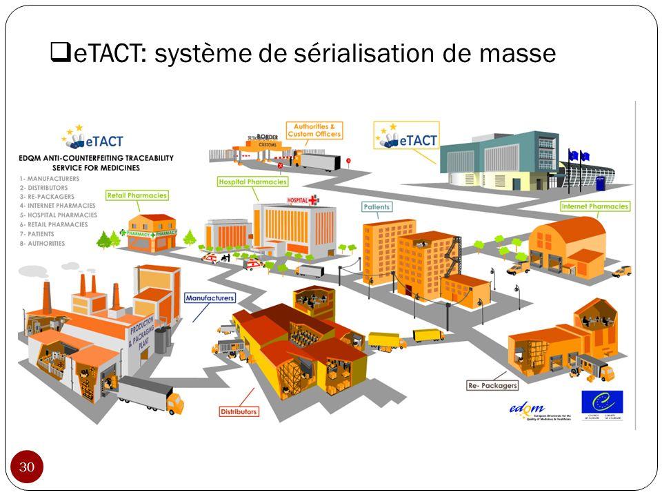 eTACT: système de sérialisation de masse