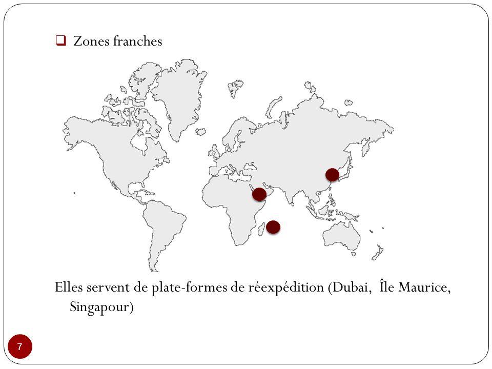 Zones franches Elles servent de plate-formes de réexpédition (Dubai, Île Maurice, Singapour)