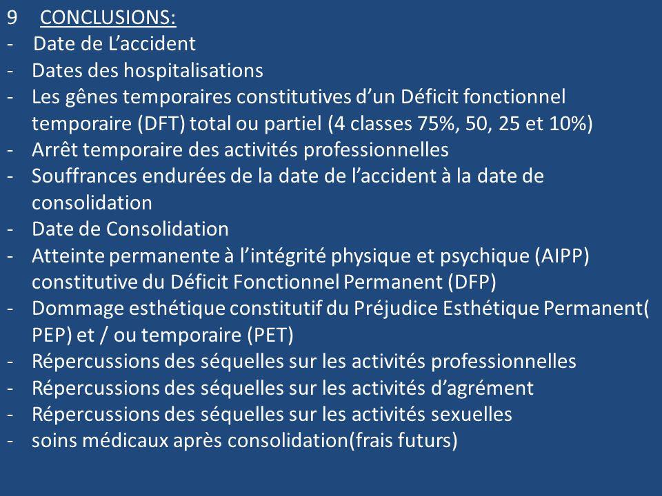 CONCLUSIONS: - Date de L'accident. Dates des hospitalisations.