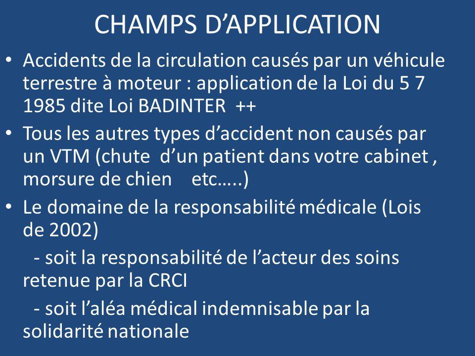 CHAMPS D'APPLICATION Accidents de la circulation causés par un véhicule terrestre à moteur : application de la Loi du 5 7 1985 dite Loi BADINTER ++