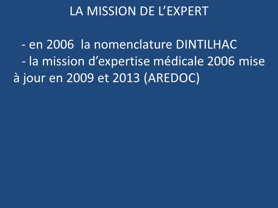 LA MISSION DE L'EXPERT - en 2006 la nomenclature DINTILHAC.
