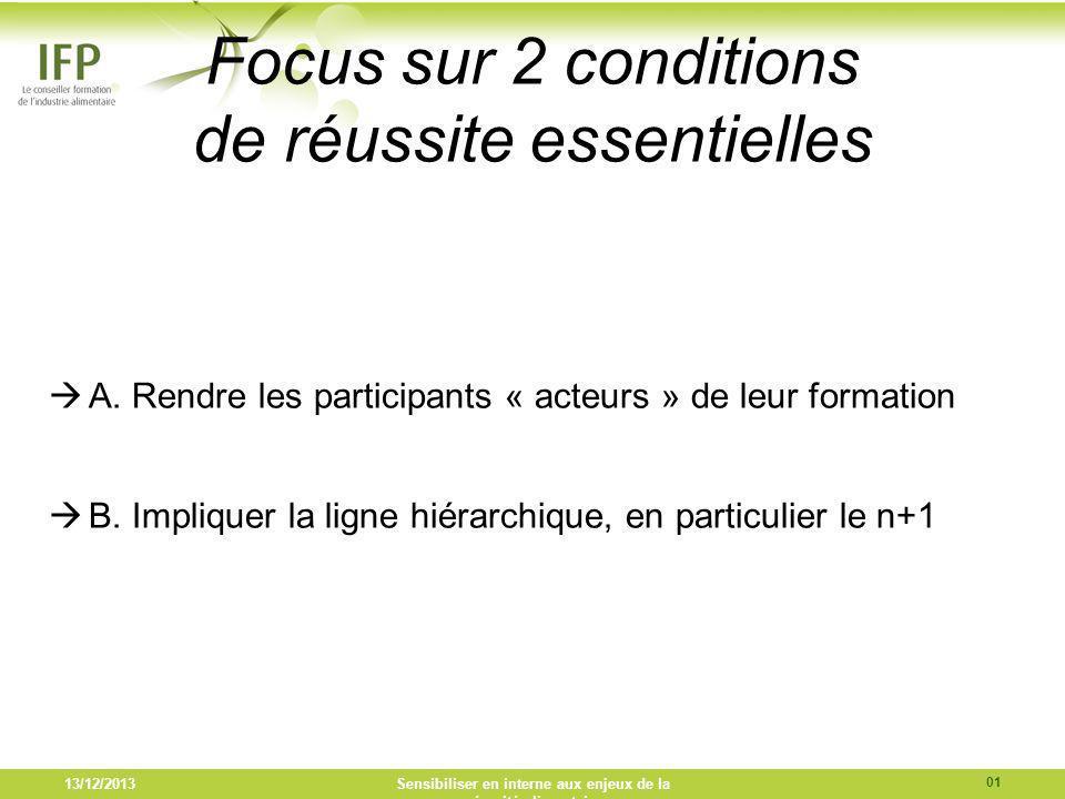 Focus sur 2 conditions de réussite essentielles