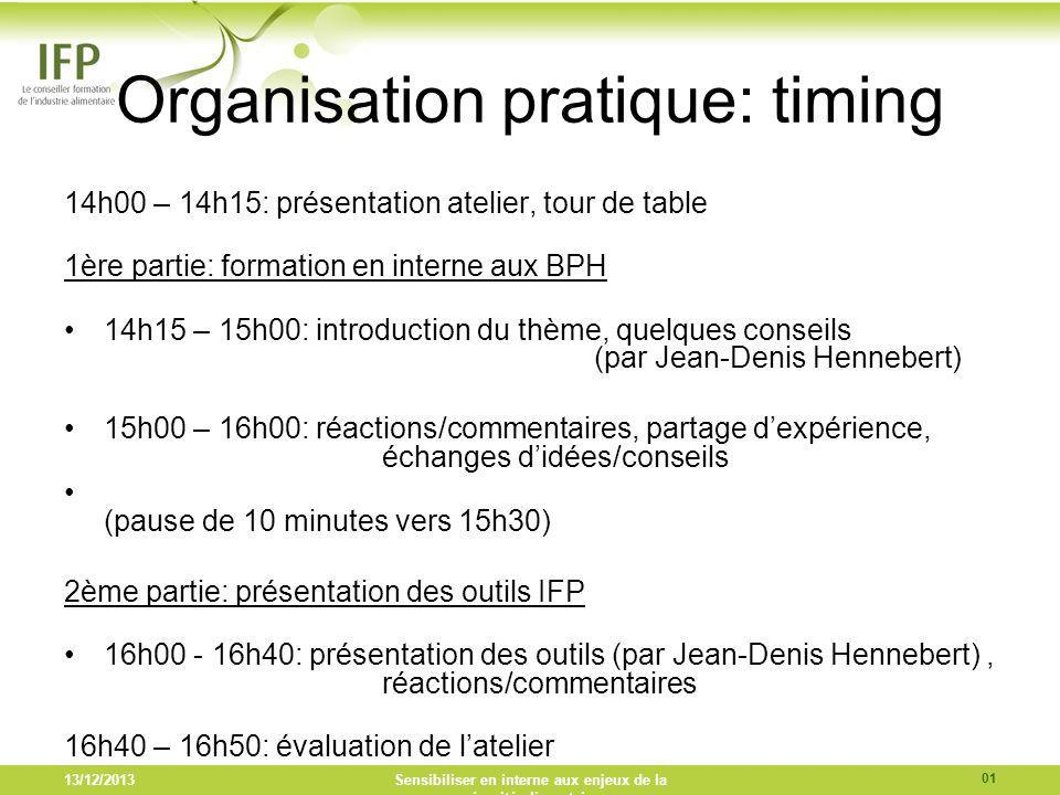 Organisation pratique: timing