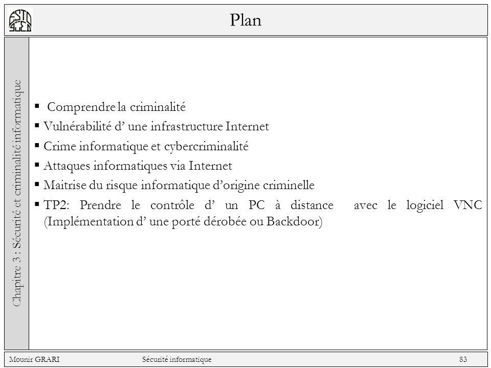 Chapitre 3 : Sécurité et criminalité informatique