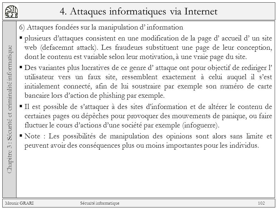 4. Attaques informatiques via Internet