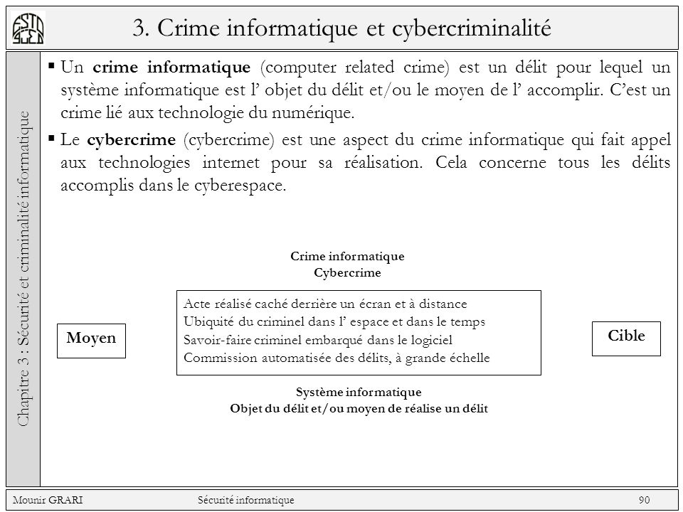 3. Crime informatique et cybercriminalité
