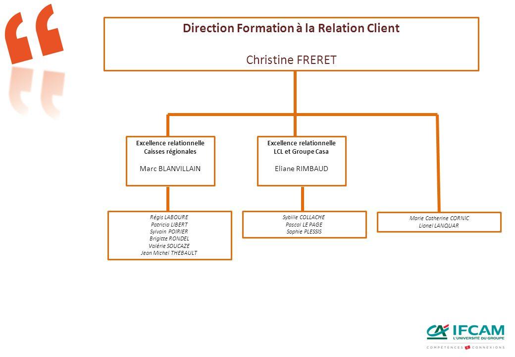 Direction Formation à la Relation Client
