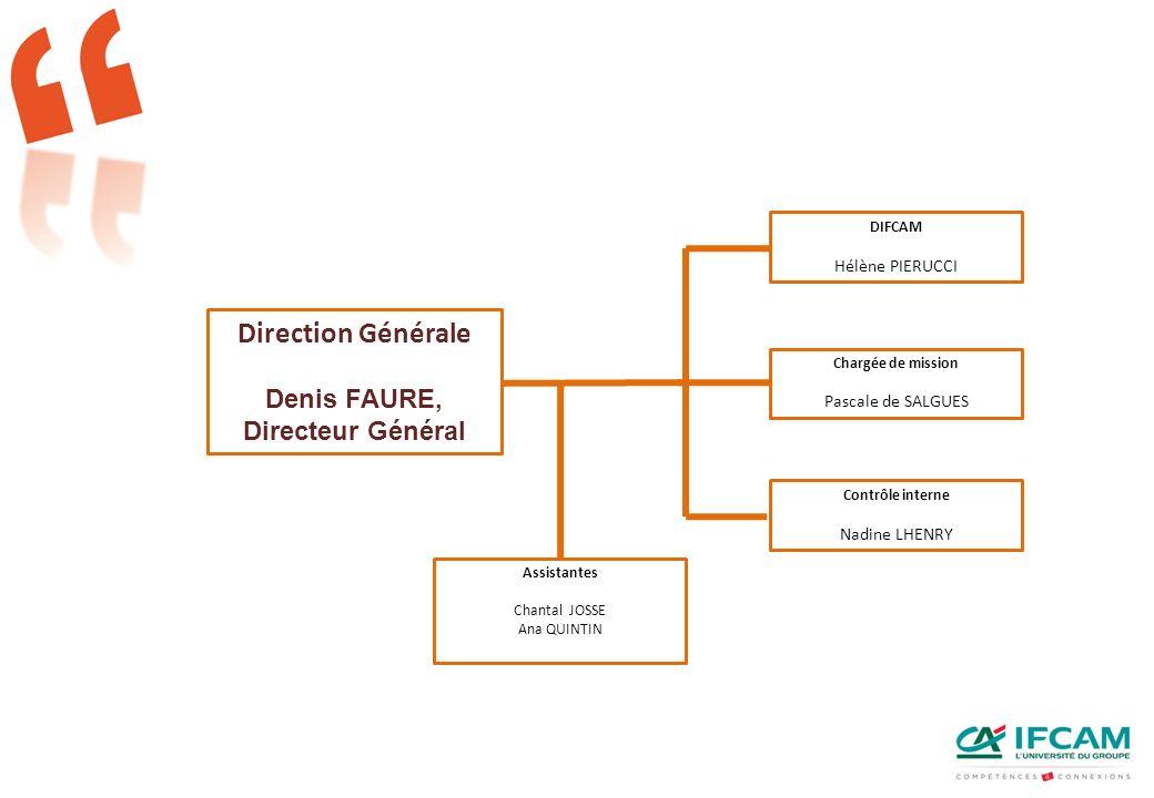 Direction Générale Denis FAURE, Directeur Général Hélène PIERUCCI