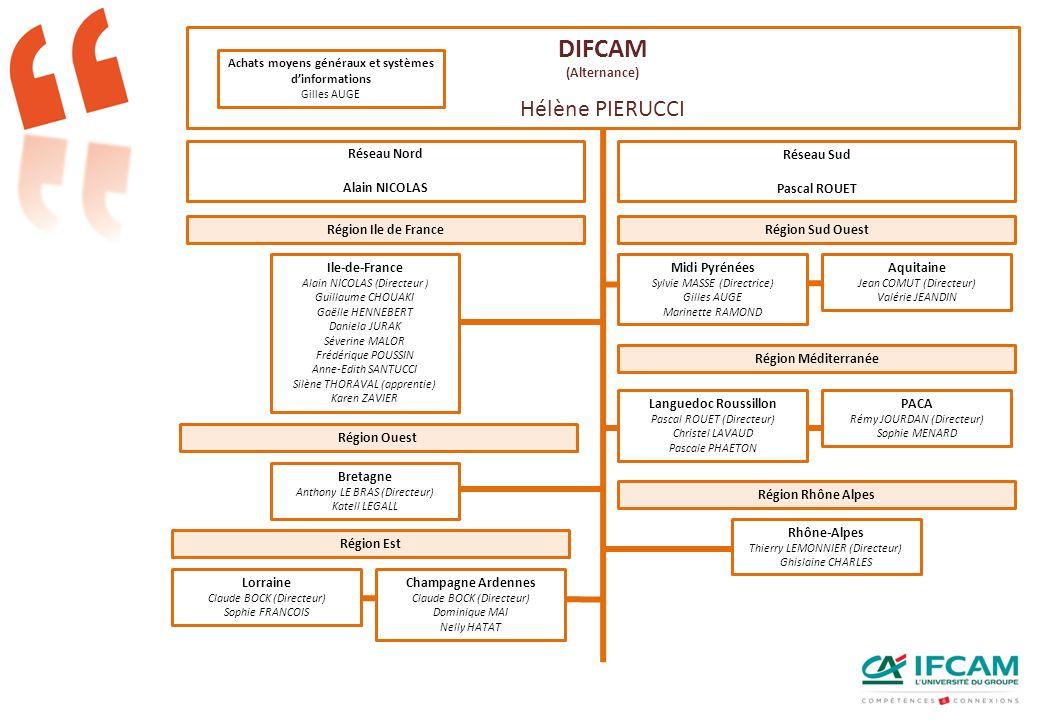 Achats moyens généraux et systèmes d'informations