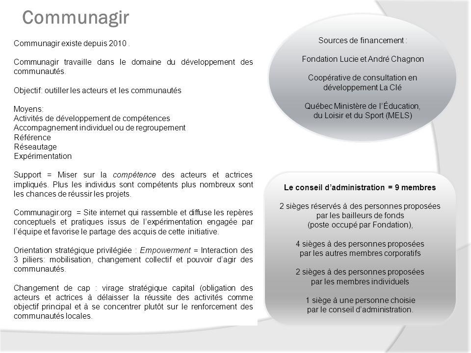 Communagir Sources de financement : Fondation Lucie et André Chagnon
