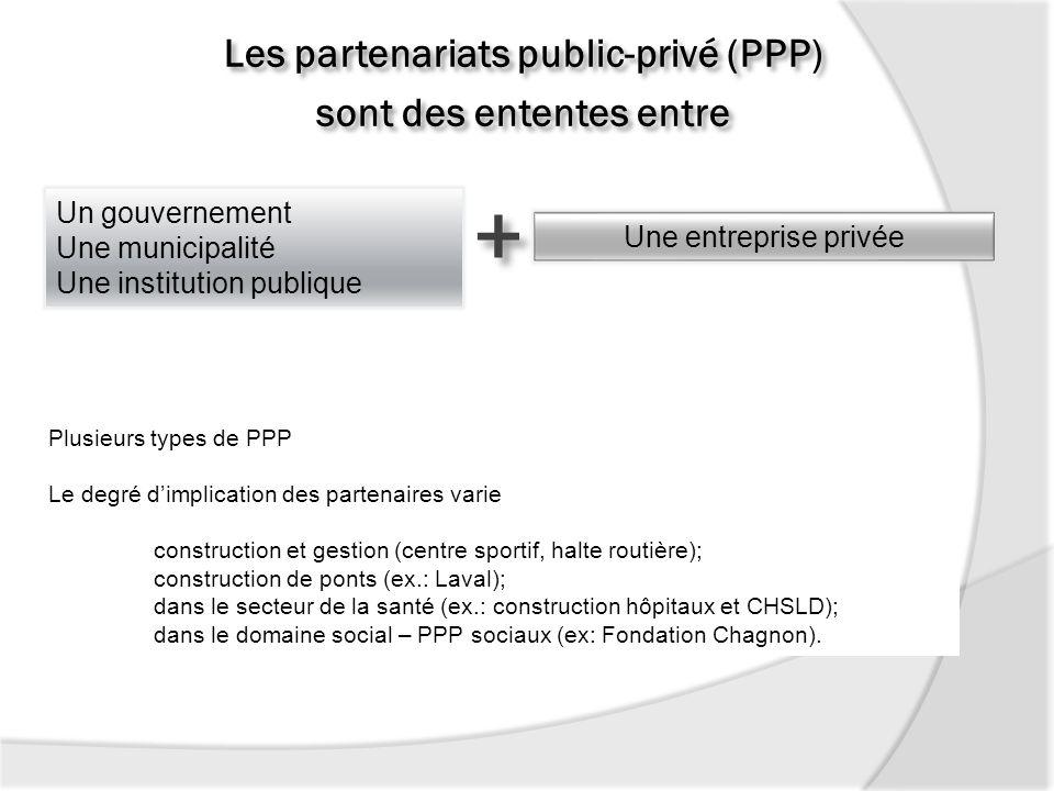 Les partenariats public-privé (PPP) sont des ententes entre