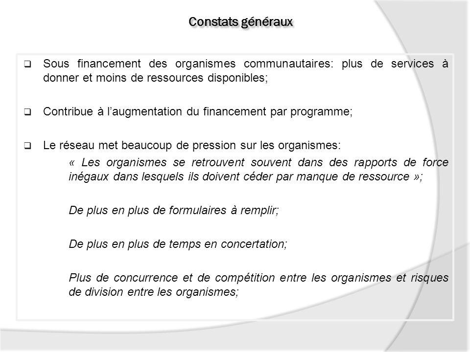 Constats généraux Sous financement des organismes communautaires: plus de services à donner et moins de ressources disponibles;