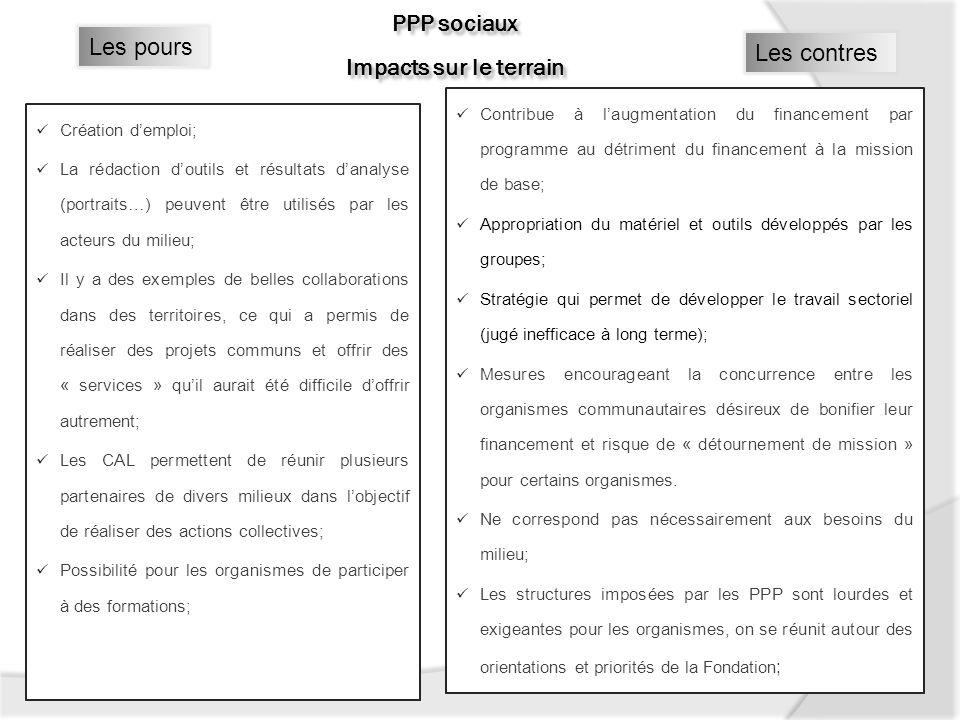 PPP sociaux Impacts sur le terrain