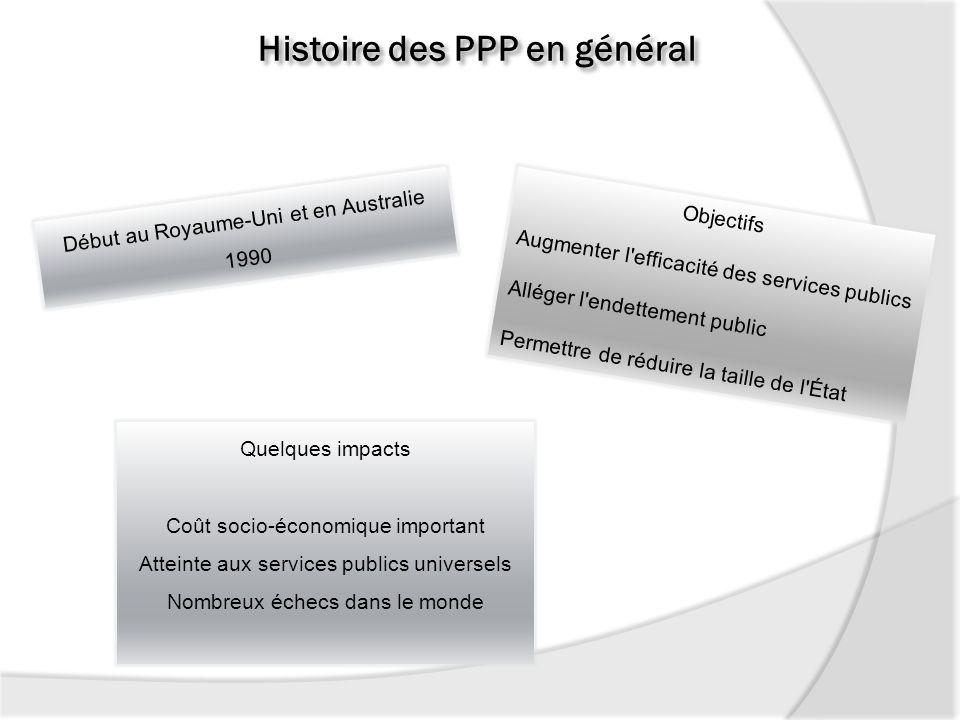 Histoire des PPP en général