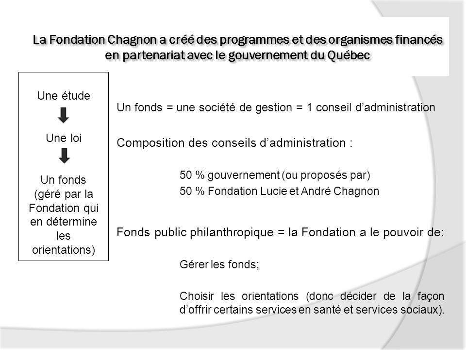 Gouvernance de la fondation