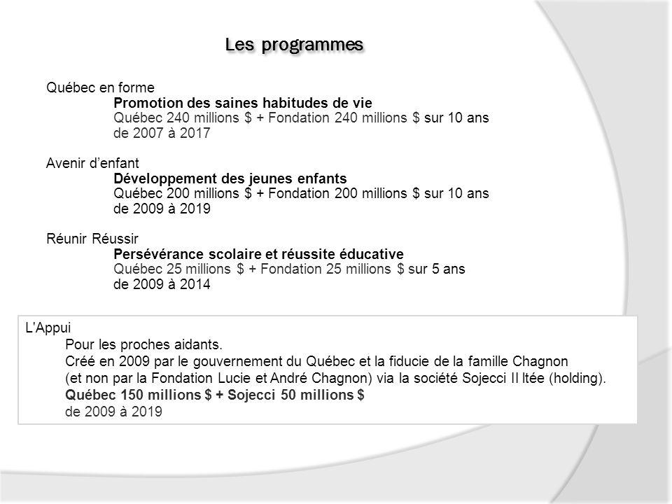 Les programmes Québec en forme Promotion des saines habitudes de vie