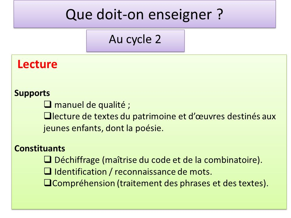 Que doit-on enseigner Au cycle 2 Lecture Supports