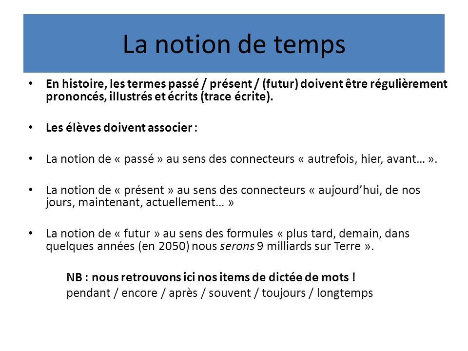 La notion de temps En histoire, les termes passé / présent / (futur) doivent être régulièrement prononcés, illustrés et écrits (trace écrite).