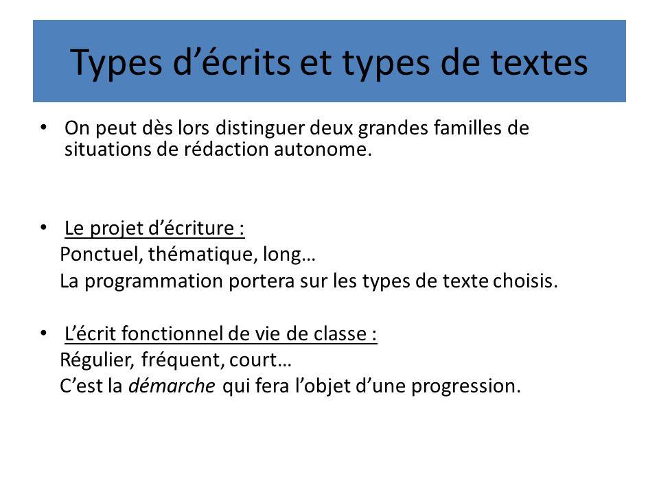 Types d'écrits et types de textes