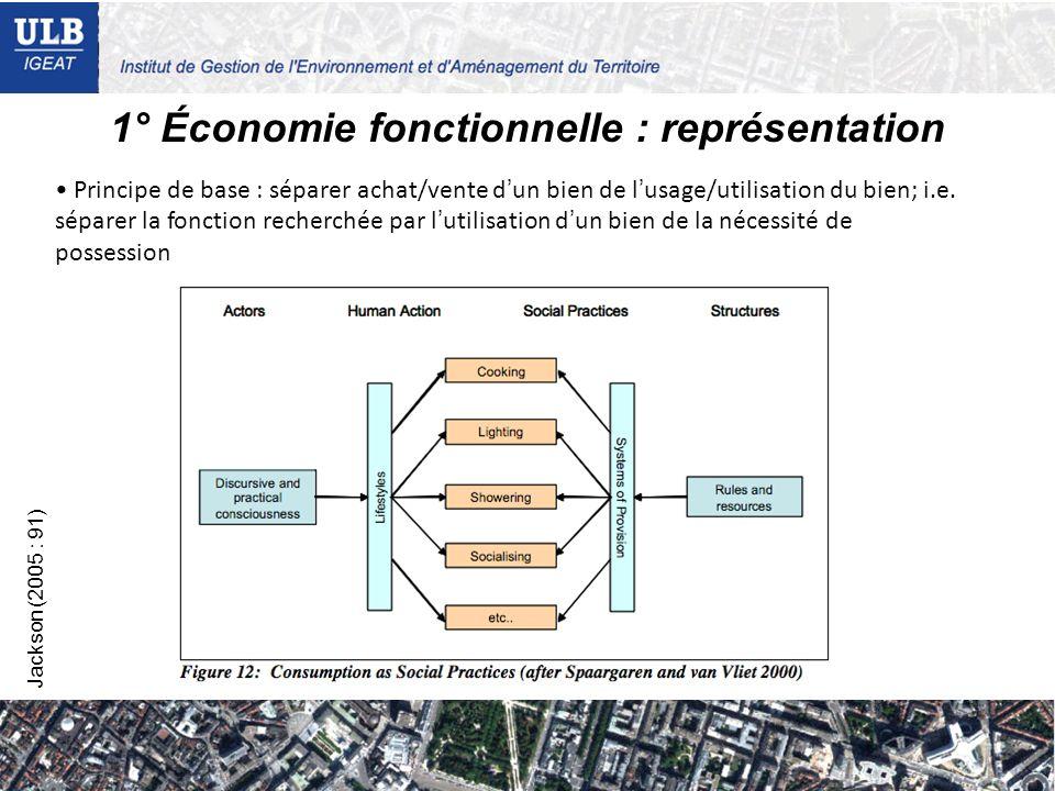 1° Économie fonctionnelle : représentation