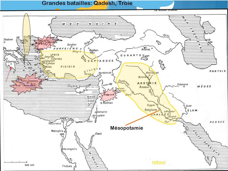 Grandes batailles: Qadesh, Troie