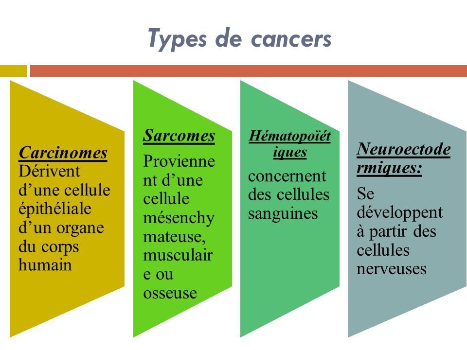 Types de cancers Sarcomes