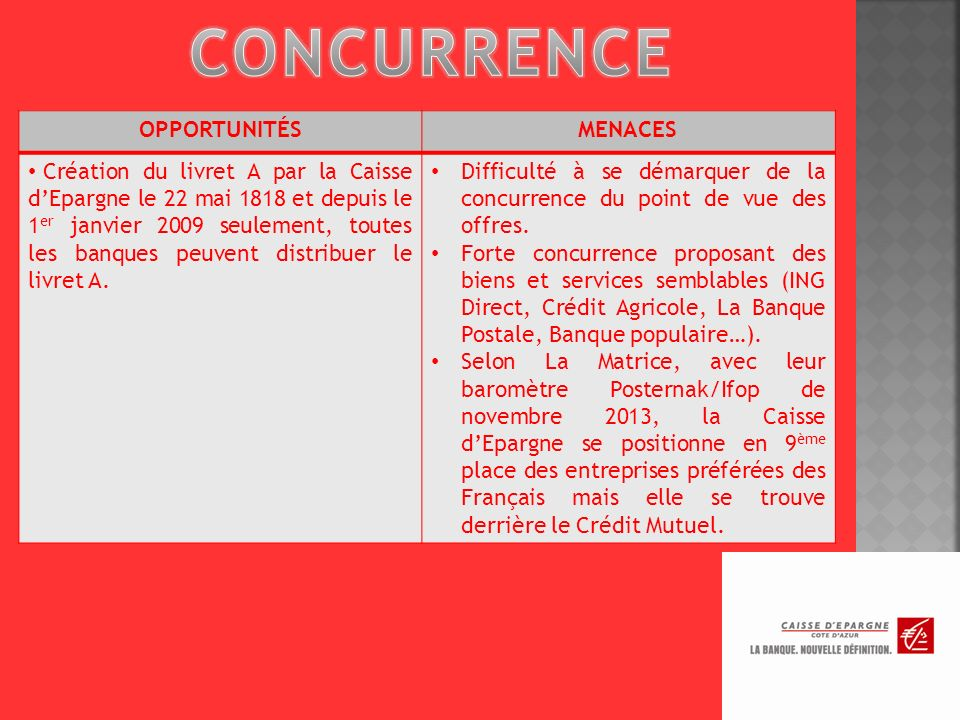 CONCURRENCE OPPORTUNITÉS MENACES