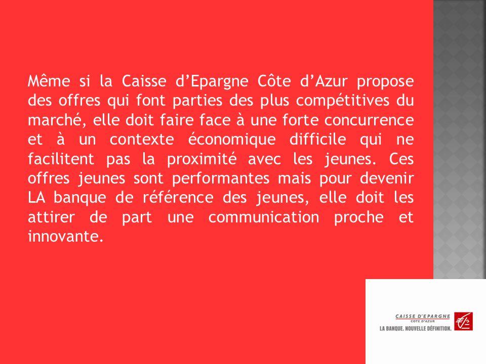 Même si la Caisse d'Epargne Côte d'Azur propose des offres qui font parties des plus compétitives du marché, elle doit faire face à une forte concurrence et à un contexte économique difficile qui ne facilitent pas la proximité avec les jeunes.