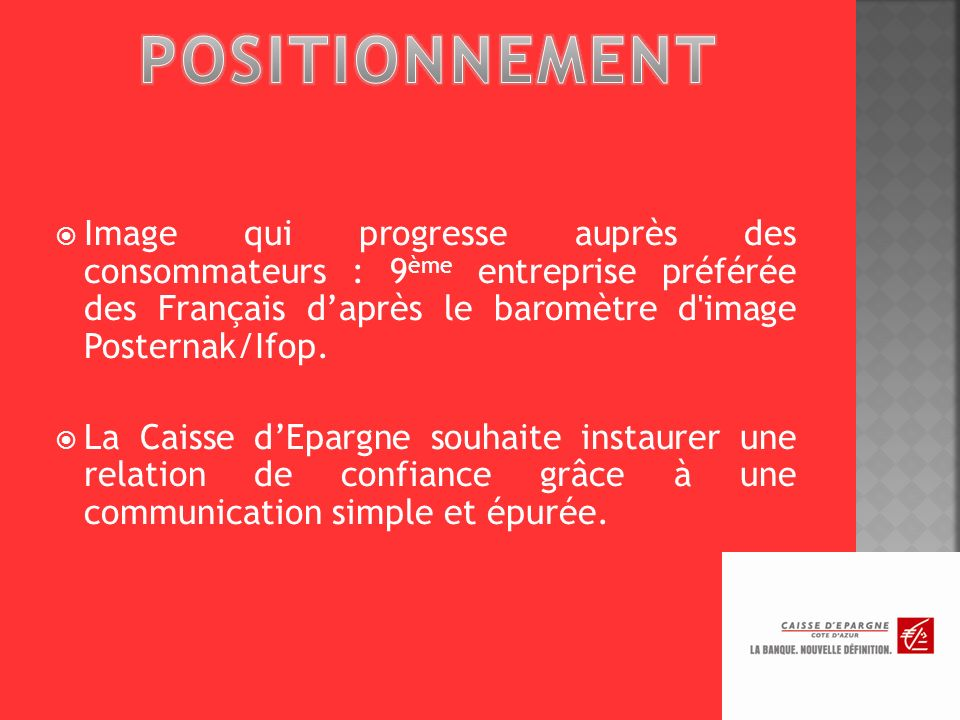 POSITIONNEMENT Image qui progresse auprès des consommateurs : 9ème entreprise préférée des Français d'après le baromètre d image Posternak/Ifop.
