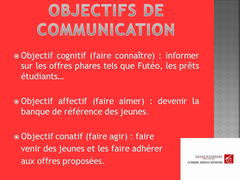 OBJECTIFS DE COMMUNICATION