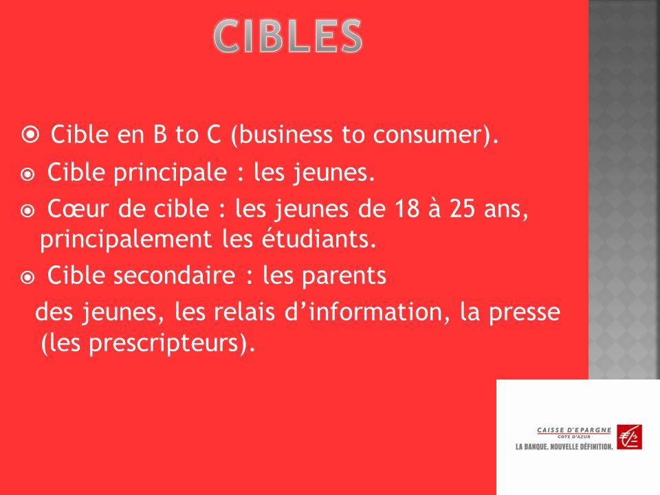 CIBLES Cible en B to C (business to consumer).