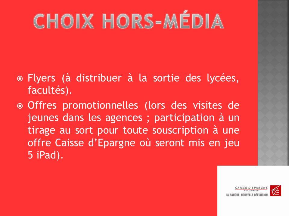 CHOIX HORS-MÉDIA Flyers (à distribuer à la sortie des lycées, facultés).