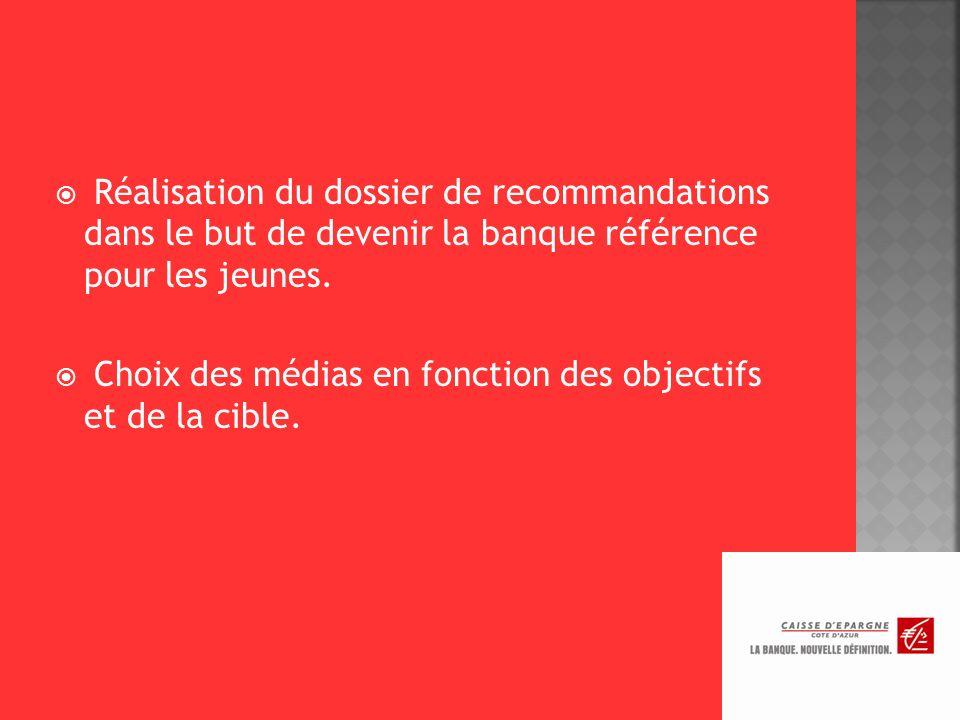 Réalisation du dossier de recommandations dans le but de devenir la banque référence pour les jeunes.