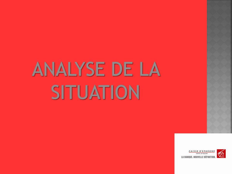 ANALYSE DE LA SITUATION