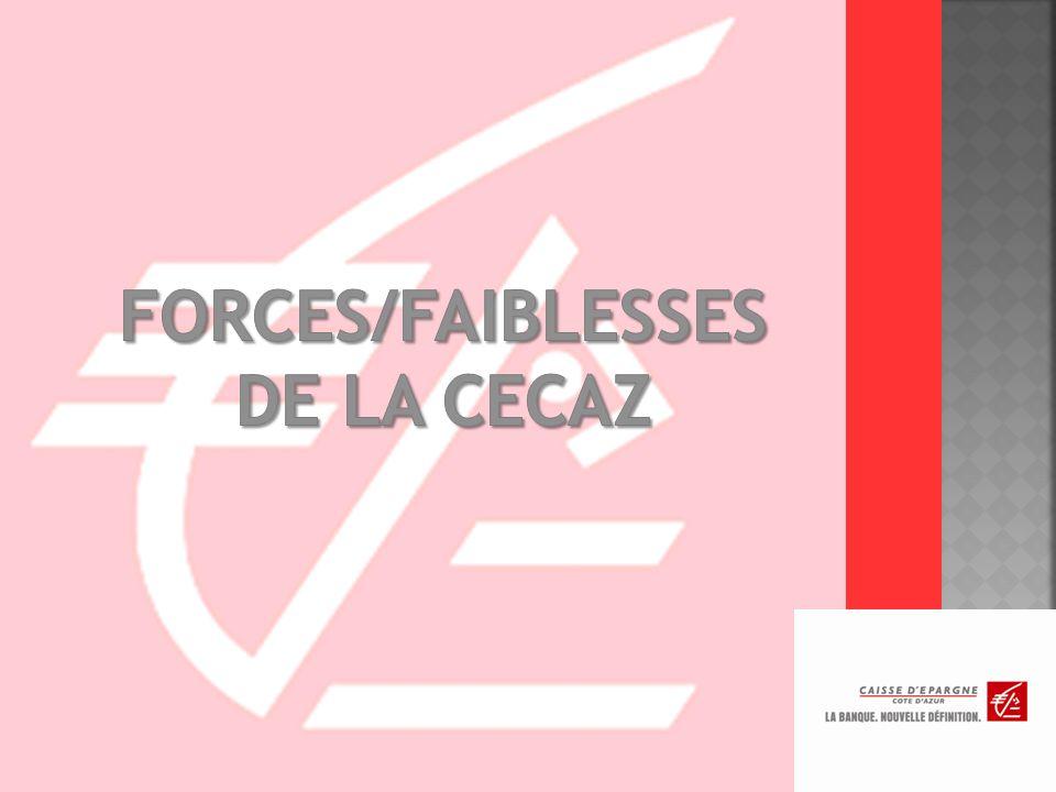 FORCES/FAIBLESSES DE LA CECAZ