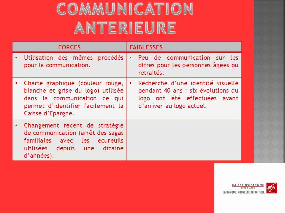 COMMUNICATION ANTERIEURE