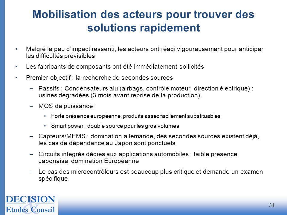 Mobilisation des acteurs pour trouver des solutions rapidement