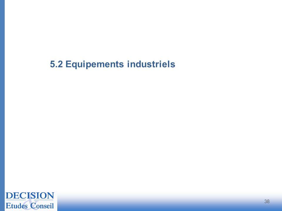 5.2 Equipements industriels