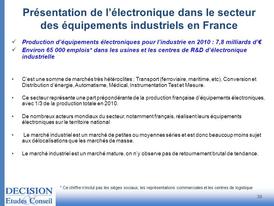 Présentation de l'électronique dans le secteur des équipements industriels en France