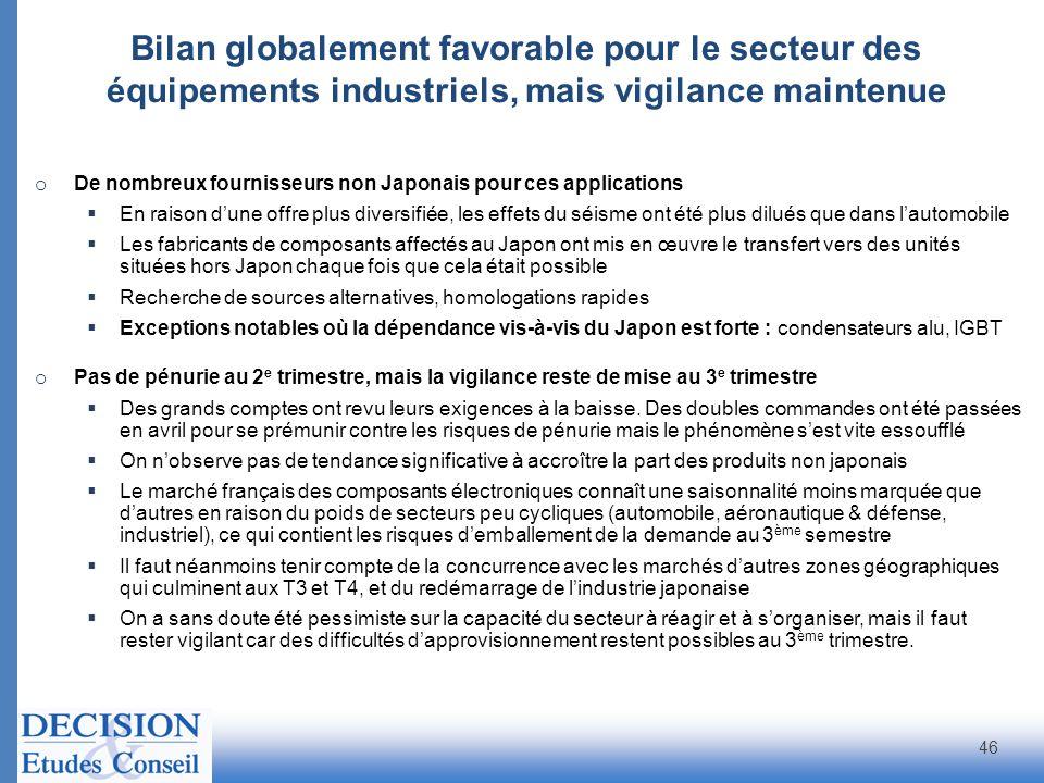 Bilan globalement favorable pour le secteur des équipements industriels, mais vigilance maintenue