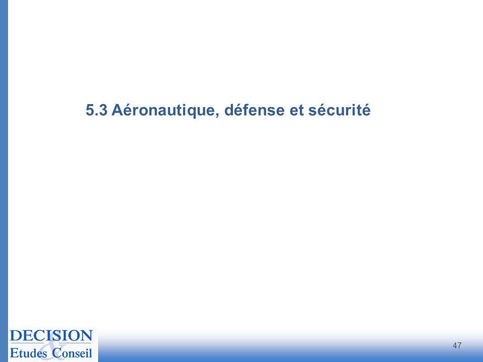5.3 Aéronautique, défense et sécurité
