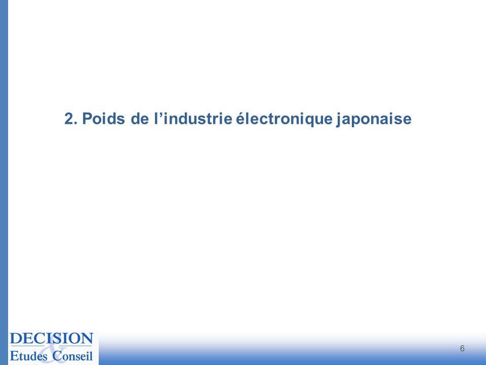 2. Poids de l'industrie électronique japonaise