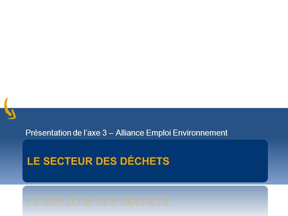 Présentation de l'axe 3 – Alliance Emploi Environnement