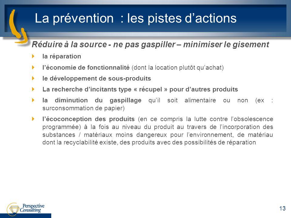 La prévention : les pistes d'actions