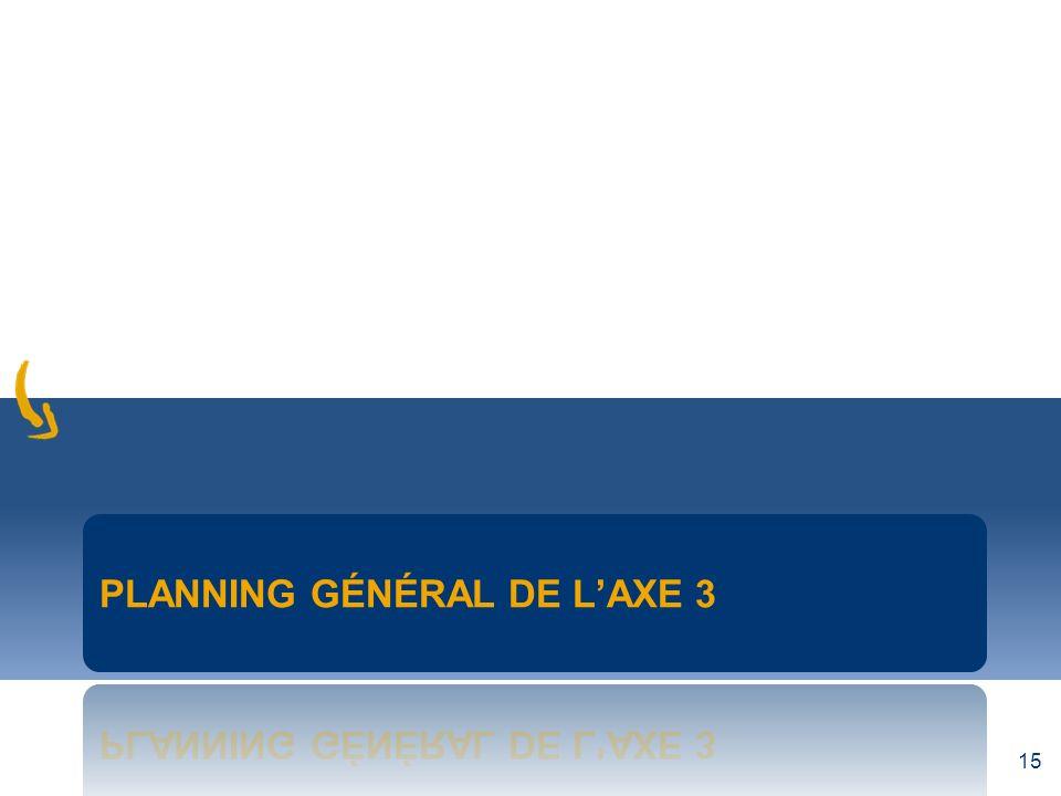 Planning général de l'Axe 3